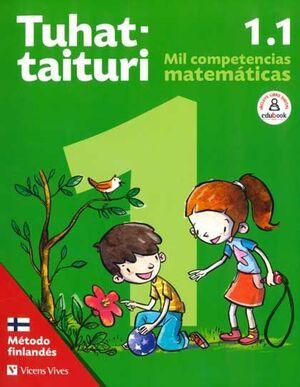 TUHATTAITURI 1.1+ FICHAS